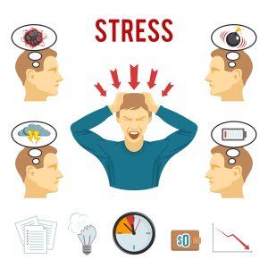 仕事のストレス解決策の画像